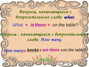 Вопросы, начинающиеся с вопросительного слова what. What + is there on the ta