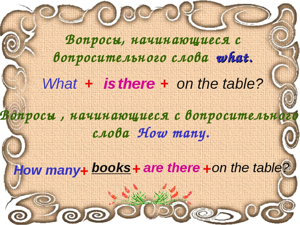 Вопросы, начинающиеся с вопросительного слова what. What + is there on the ta...