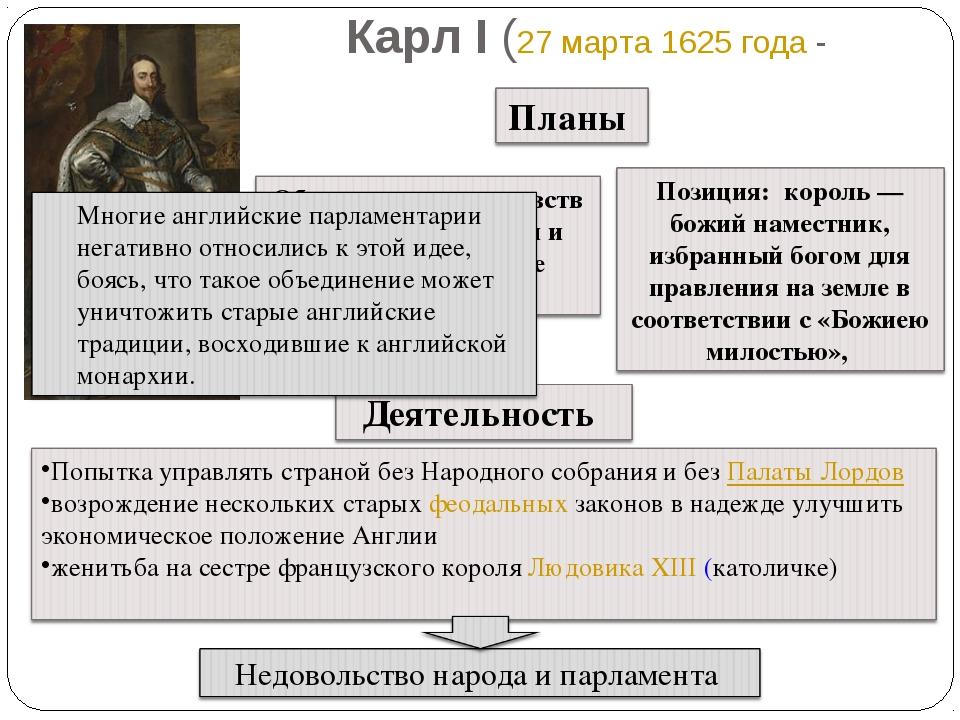 Карл I (27 марта 1625 года -