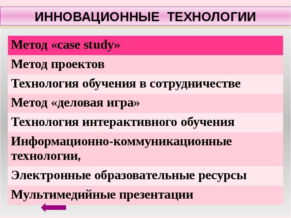 Центру среднего специального, профессионального образования Министерства высш...