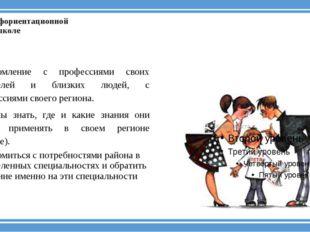 Этапы профориентационной работы в школе 5-7кл. Ознакомление с профессиями сво