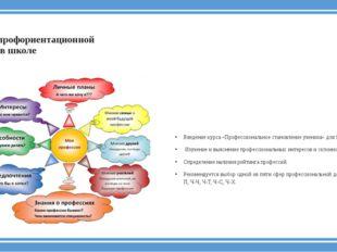 Этапы профориентационной работы в школе 8-9кл.  Введение курса «Профессионал