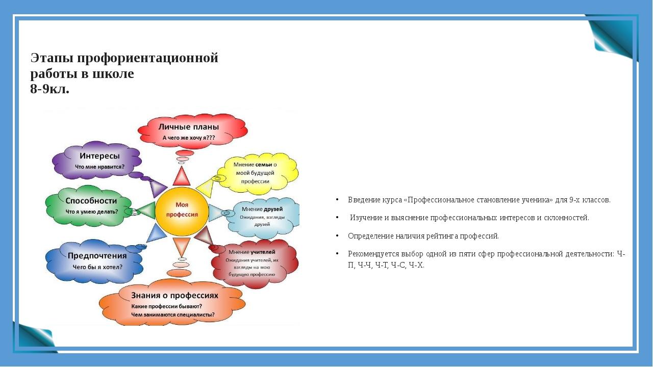 Этапы профориентационной работы в школе 8-9кл.  Введение курса «Профессионал...