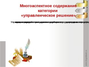Многоаспектное содержание категории «управленческое решение»
