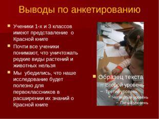 Выводы по анкетированию Ученики 1-х и 3 классов имеют представление о Красной