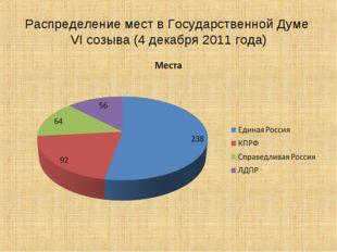 Распределение мест в Государственной Думе VI созыва (4 декабря 2011 года)