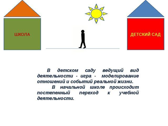 ШКОЛА ДЕТСКИЙ САД В детском саду ведущий вид деятельности - игра - моделирова...