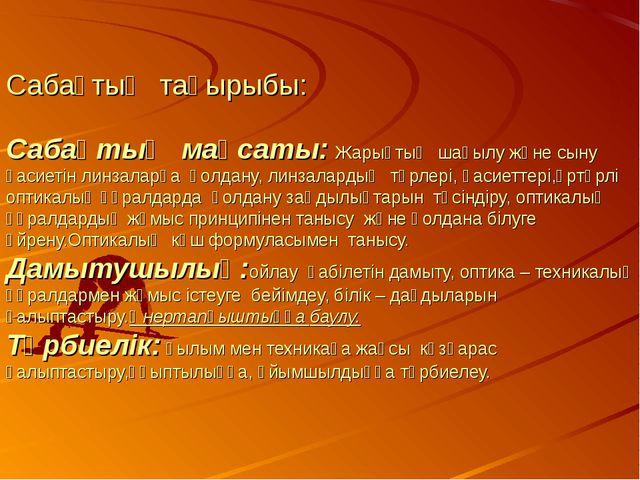 Сабақтың тақырыбы: Сабақтың мақсаты: Жарықтың шағылу және сыну қасиетін линз...