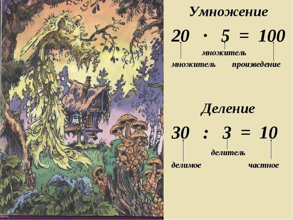 Умножение 20 · 5 = 100 множитель множитель произведение Деление 30 : 3 = 10 д...