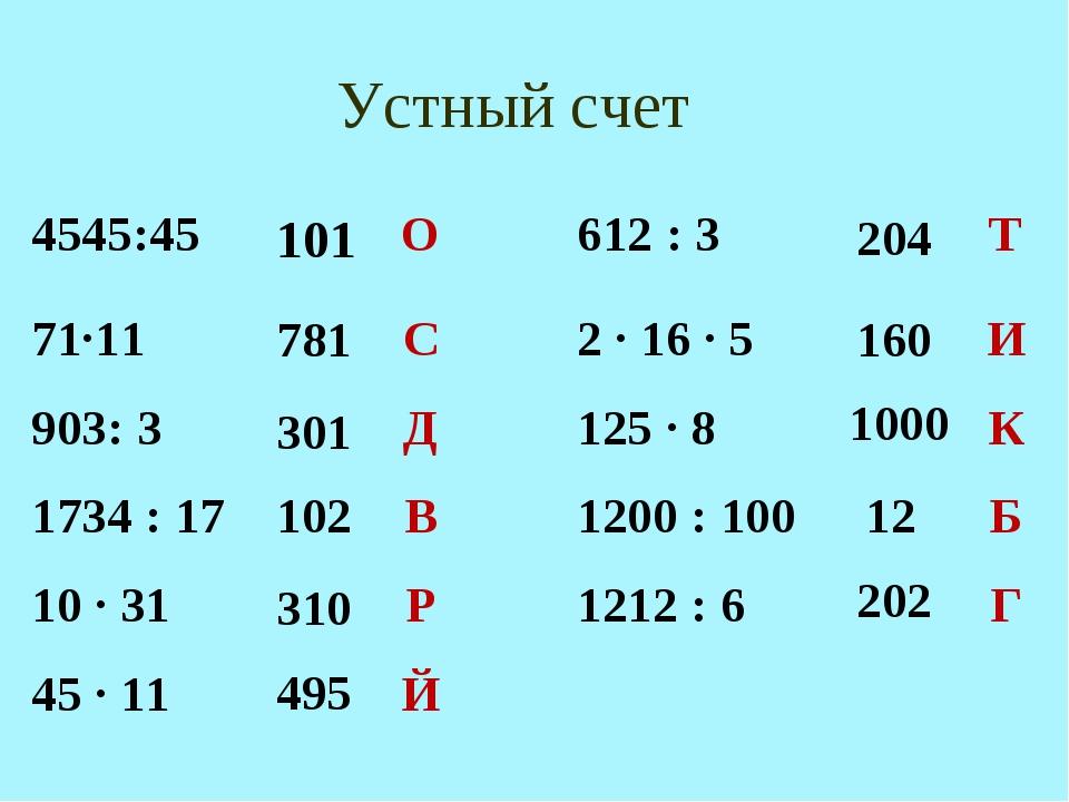 Устный счет 101 781 301 102 310 495 204 160 1000 12 202 4545:45 О612 : 3...