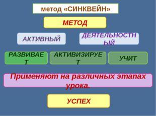 метод «СИНКВЕЙН» АКТИВНЫЙ МЕТОД ДЕЯТЕЛЬНОСТНЫЙ Применяют на различных этапах