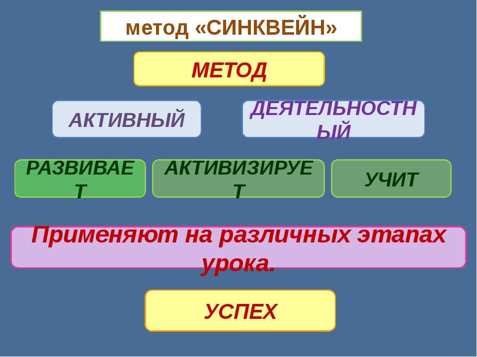 метод «СИНКВЕЙН» АКТИВНЫЙ МЕТОД ДЕЯТЕЛЬНОСТНЫЙ Применяют на различных этапах...
