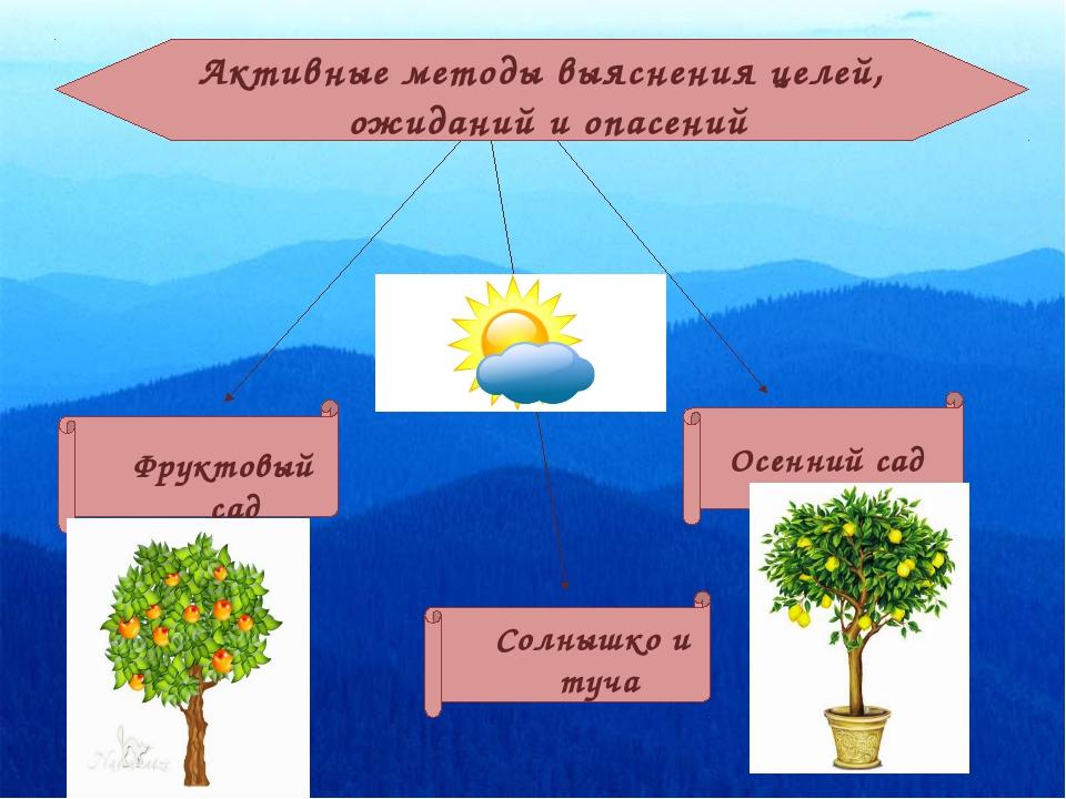 Активные методы выяснения целей, ожиданий и опасений Фруктовый сад Осенний с...