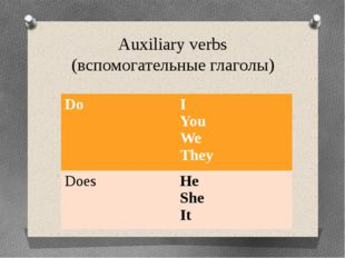 Auxiliary verbs (вспомогательные глаголы) Do I You We They Does He She It