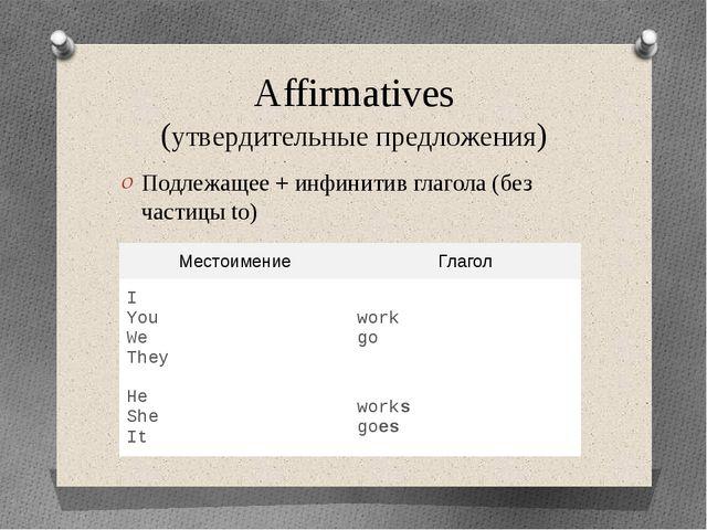 Affirmatives (утвердительные предложения) Подлежащее + инфинитив глагола (без...