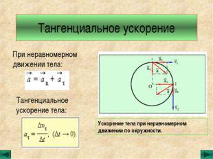 Тангенциальное ускорение Ускорение тела при неравномерном движении по окружно