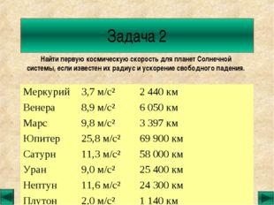 Задача 2 Найти первую космическую скорость для планет Солнечной системы, если