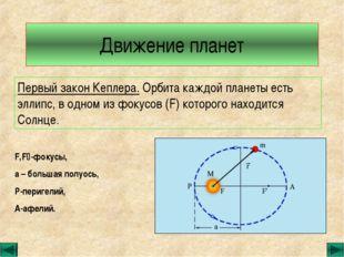 Движение планет Первый закон Кеплера. Орбита каждой планеты есть эллипс, в од