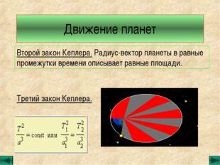 Движение планет Второй закон Кеплера. Радиус-вектор планеты в равные промежут