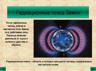 Радиационные пояса Земли Поток заряженных частиц, влетая в магнитное поле Зем