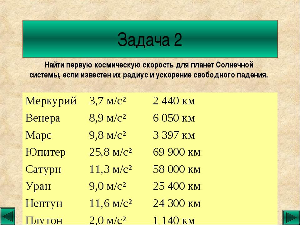 Задача 2 Найти первую космическую скорость для планет Солнечной системы, если...