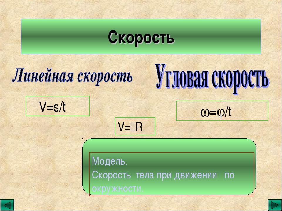 Скорость V=s/t =/t Модель. Скорость тела при движении по окружности. V=R