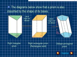 The diagrams below show that a prism is also classified by the shape of its