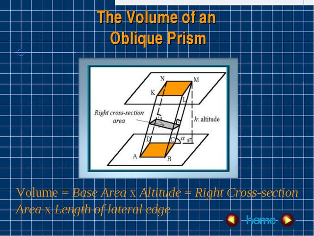The Volume of an Oblique Prism home Volume = Base Area x Altitude = Right Cro...