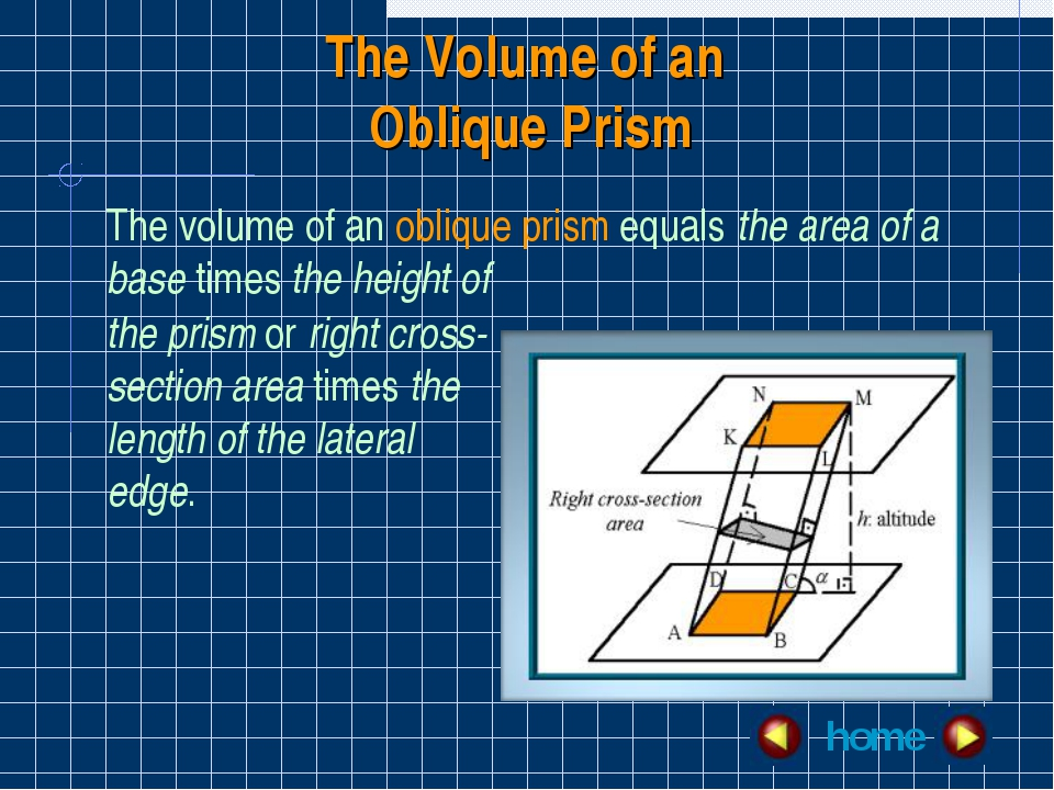 The Volume of an Oblique Prism The volume of an oblique prism equals the area...