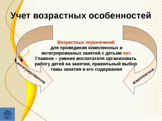 Человек — высший продукт земной природы. Человек — сложнейшая и тончайшая си...