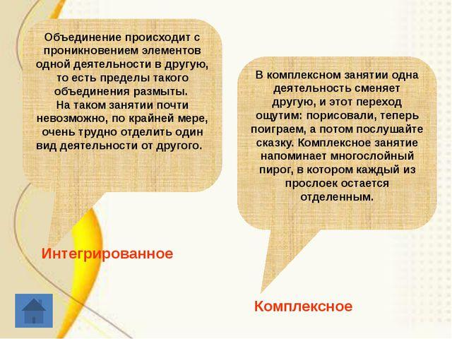Требования к структуре занятий чёткость, компактность материала; продуманност...