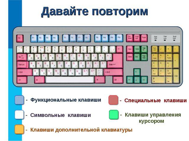 Давайте повторим - Функциональные клавиши - Клавиши дополнительной клавиатуры...