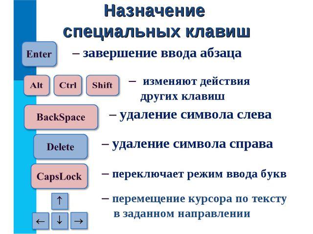 Назначение специальных клавиш – завершение ввода абзаца – изменяют действия д...