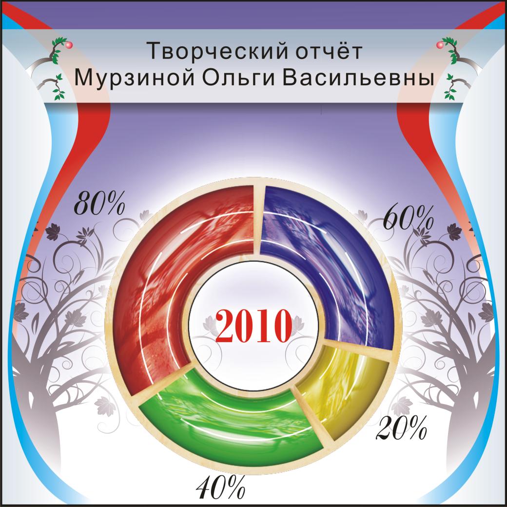 C:\Users\1\Desktop\АТТЕСТАЦИЯ 2015=2016\мои грамоты\обложка (лицевая) диска творческого отчета Мурзиной О.В..bmp
