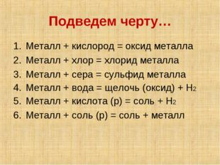 Подведем черту… Металл + кислород = оксид металла Металл + хлор = хлорид мета