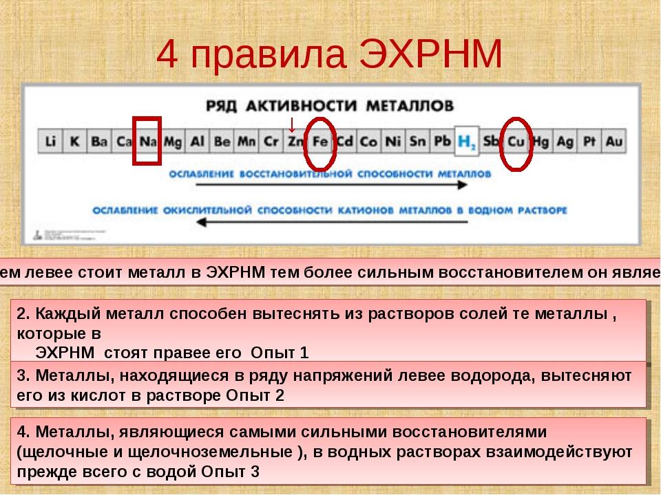 4 правила ЭХРНМ 1. Чем левее стоит металл в ЭХРНМ тем более сильным восстанов...