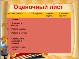Оценочный лист № Вид работы Самооценка Оценка группы Итоговая оценка 1 Тренин