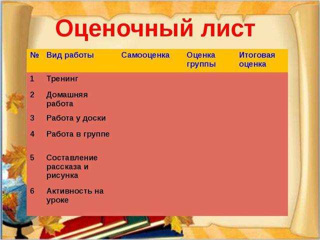Оценочный лист № Вид работы Самооценка Оценка группы Итоговая оценка 1 Тренин...
