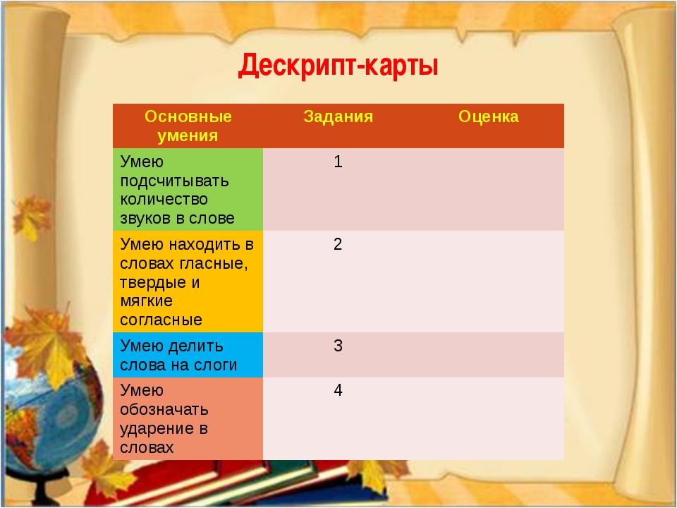 Дескрипт-карты Основные умения Задания Оценка Умею подсчитывать количество зв...