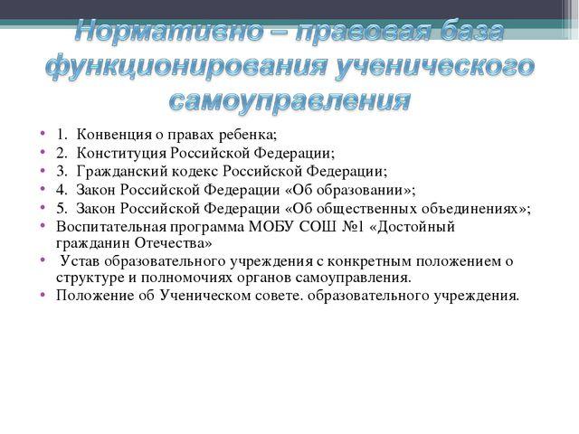 1. Конвенция о правах ребенка; 2. Конституция Российской Федерации; 3. Гражда...