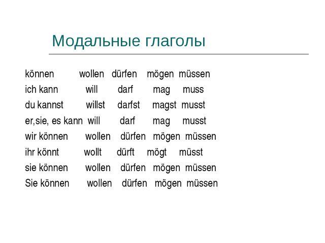 Модальные глаголы können wollen dürfen mögen müssen ich kann will darf mag mu...