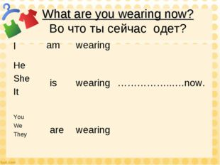 What are you wearing now? Во что ты сейчас одет? I am wearing He She It You W