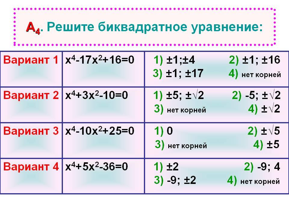 А4. Решите биквадратное уравнение: