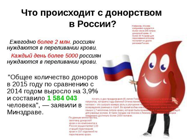 Что происходит с донорством в России? Ежегодно более 2 млн. россиян нуждаются...
