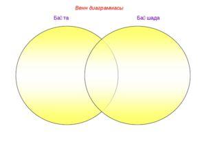 Венн диаграммасы Бақта Бақшада