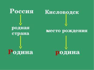 Россия родная страна Родина Кисловодск место рождения родина