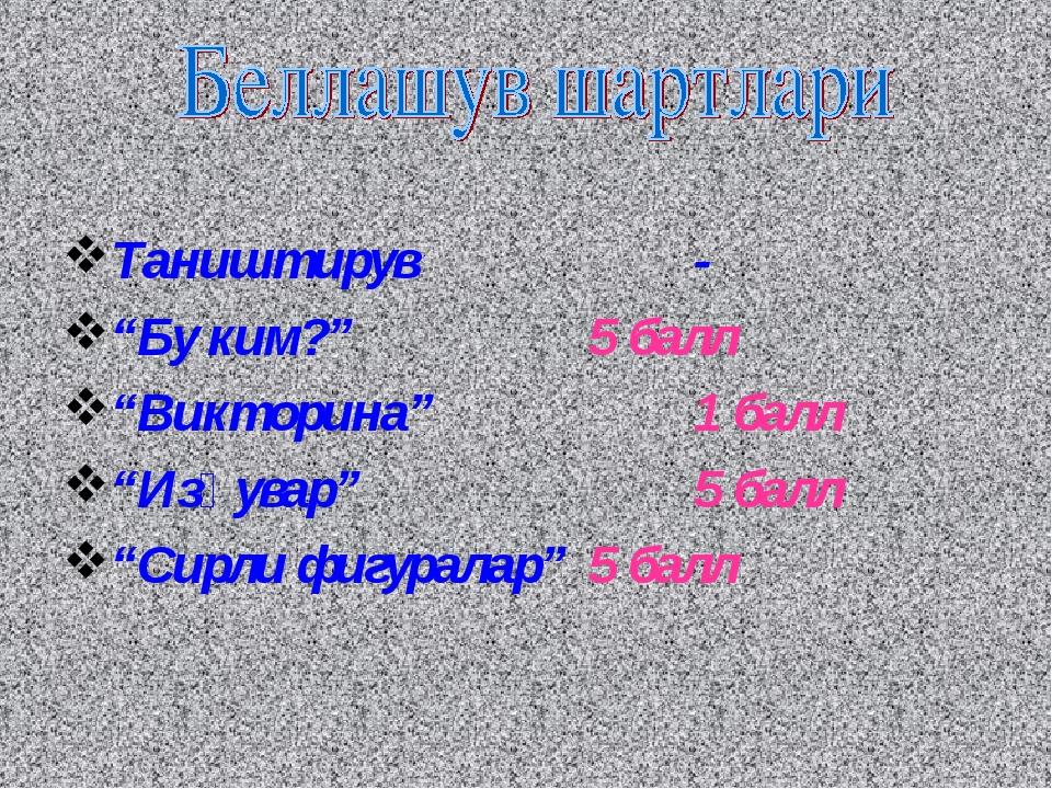 """Таништирув- """"Бу ким?"""" 5 балл """"Викторина""""1 балл """"Изқувар""""5 балл """"..."""