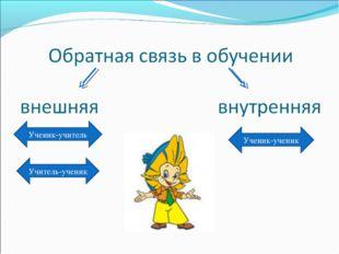 Ученик-учитель Учитель-ученик Ученик-ученик