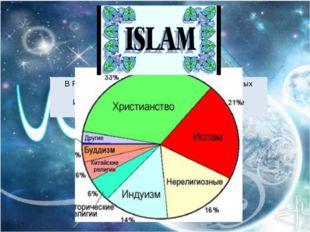 В России бок о бок живут люди разных религиозных взглядов. Ислам вторая по зн