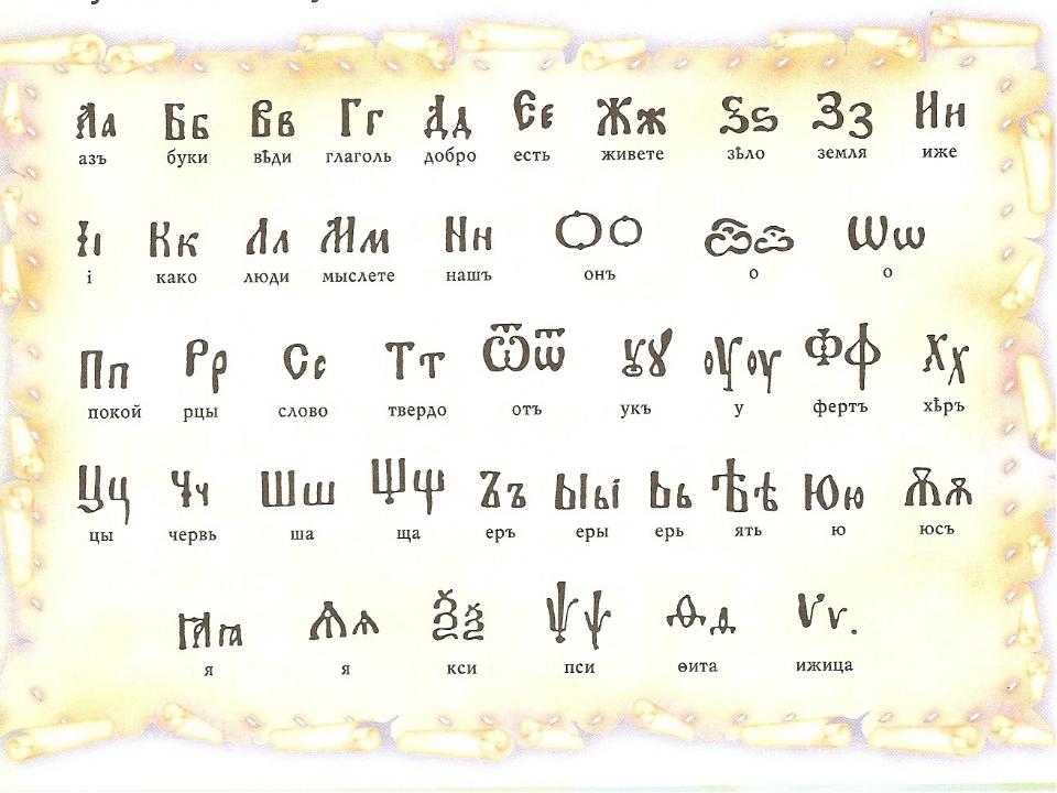 """Конспект урока + презентация по грамоте(чтение, письмо) на тему: """"В гости к алфавиту"""" (1 класс)"""